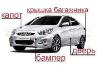 Крыло Hyundai Solaris в цвет кузова Краснодар