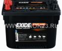 Аккумулятор Exide AGM емкость 50 Ач